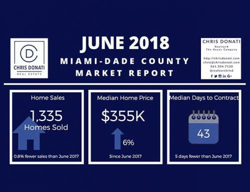 Miami Dade June 2018 Market Update