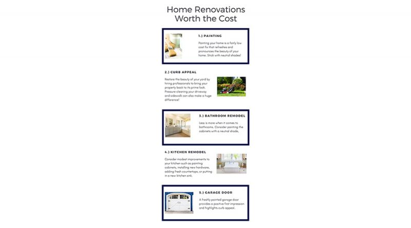 Home renovations worth the cost